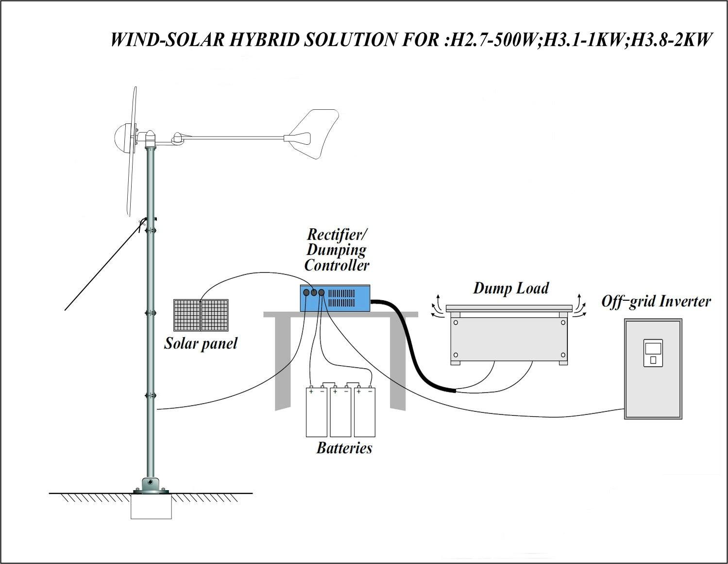 H2 7 500w Wind Solar Hybrid Wind Turbine From China