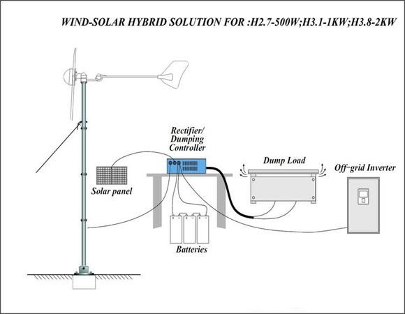 Hummer 2KW Horizontal Wind Generator