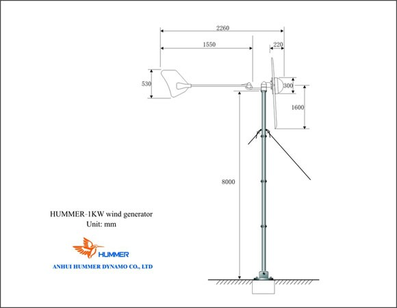 H3.1-1KW All In One Wind Turbine