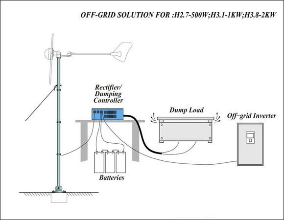 H3.8-2KW Off Grid 48V Wind Turbine