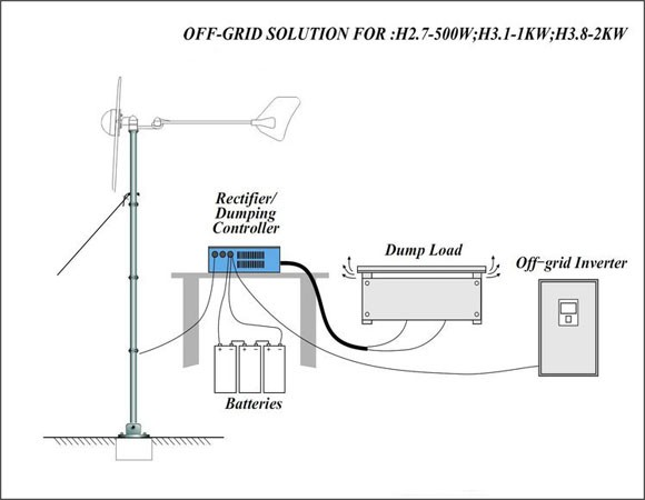 Hummer 1KW Domestic Wind Generator