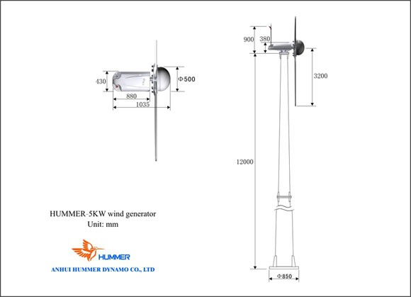 Hummer 5KW Wind Energy Generator