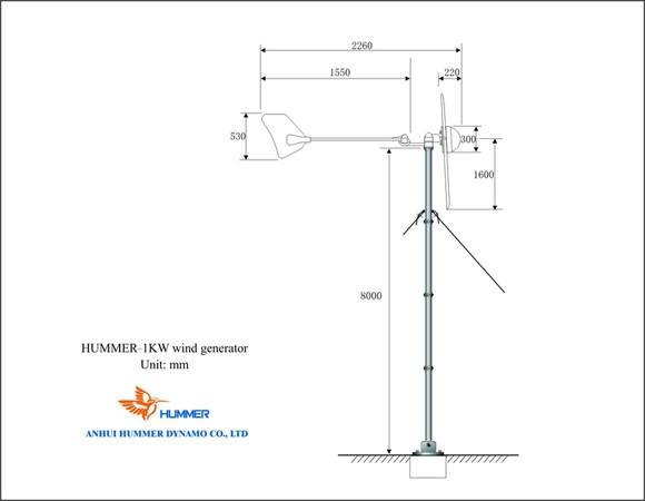 Hummer 1KW Wind Power Turbine