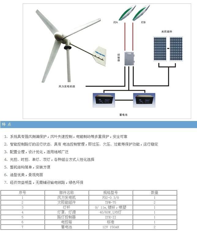wind-solar hybrid system wind generator